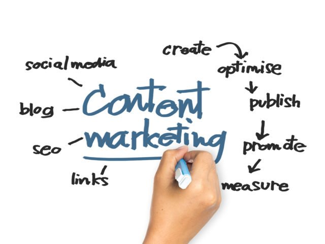content marketing white-board
